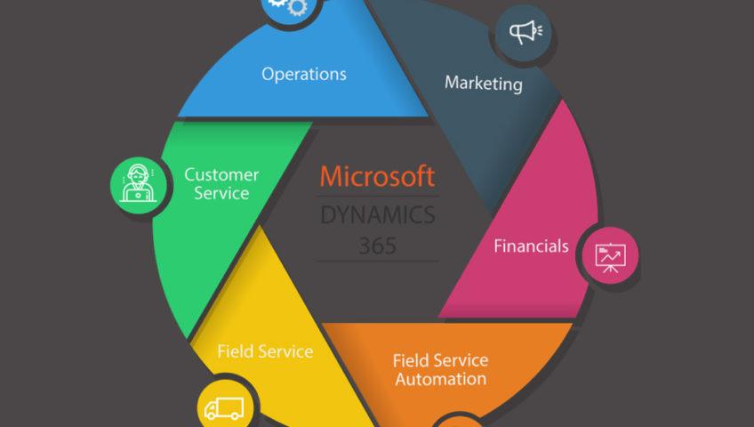 MS Dynamics 365 Advisor